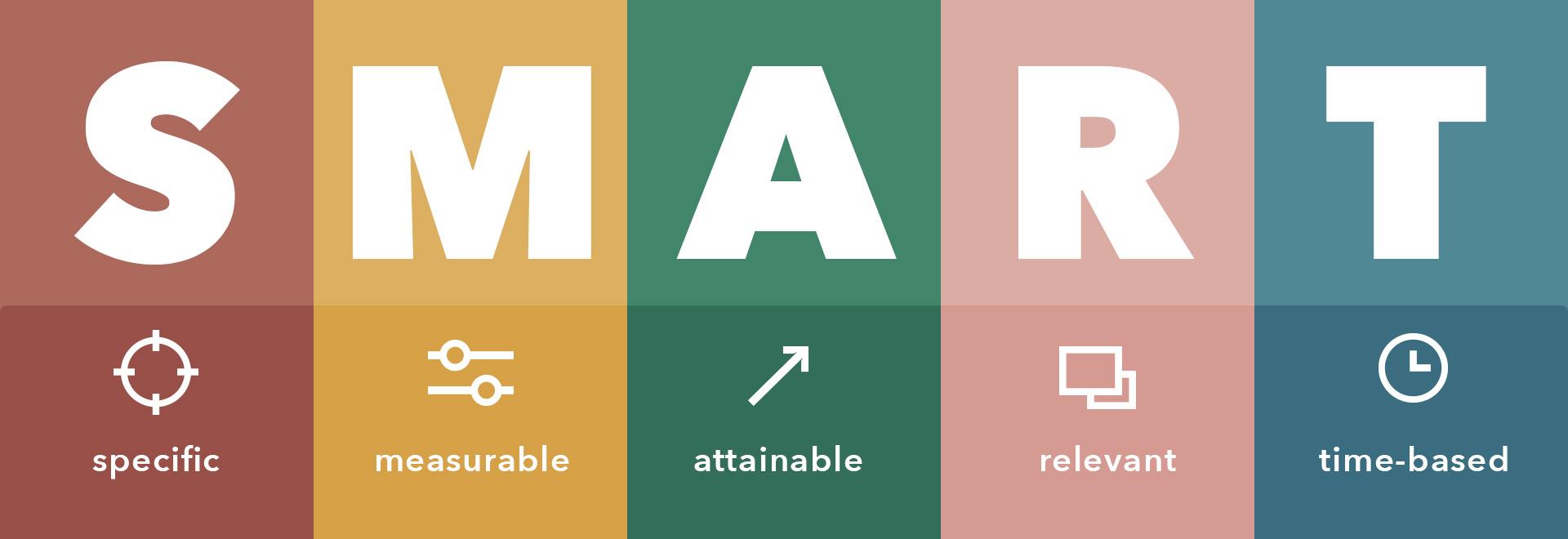 smart formula illustration