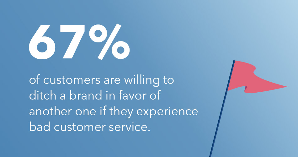 "67% of customers are ""serial switchers"" stat on blue background"