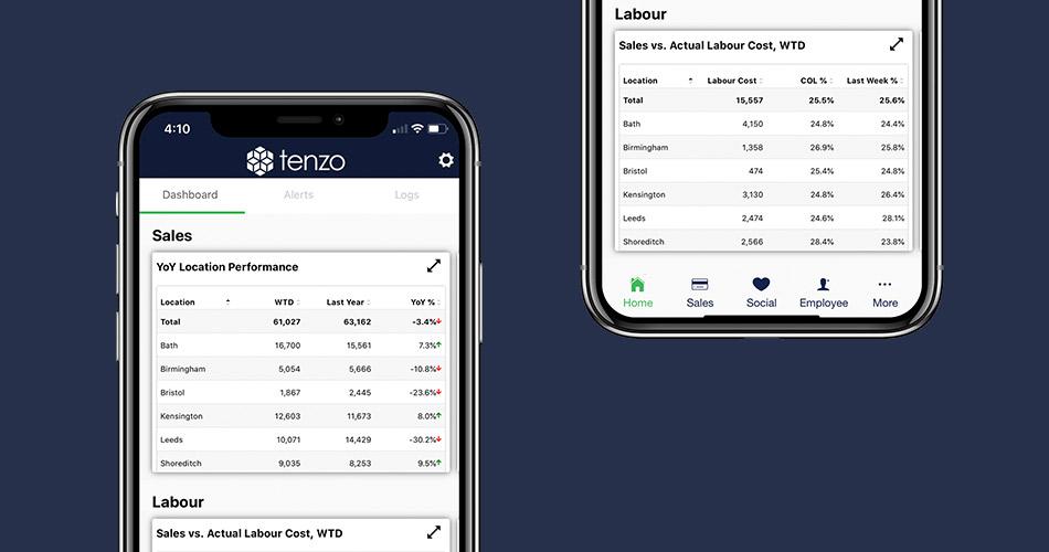 Tenzo solution mobile