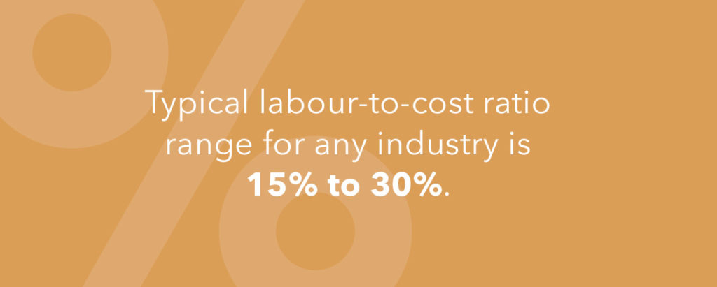 labour-to-cost ratio range for any industry is 15% to 30%